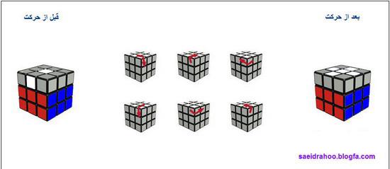 عكس مكعب روبيك ( مرحله سوم - لایه پایانی )